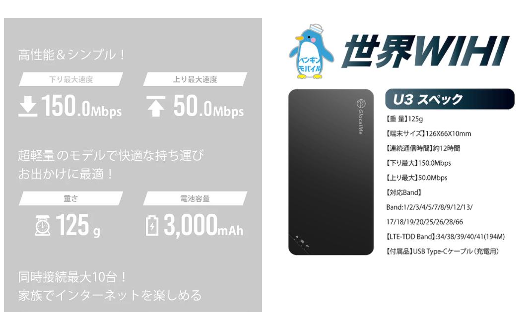 追記! 世界WIFI新発売!100GB 3,900円